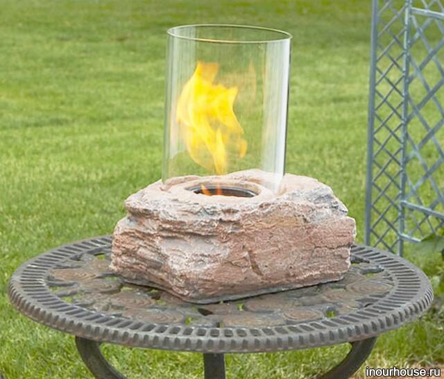 Современные камины