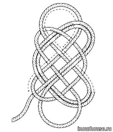 Плетеный коврик, коврик своими руками, как связать коврик, вязаный коврик